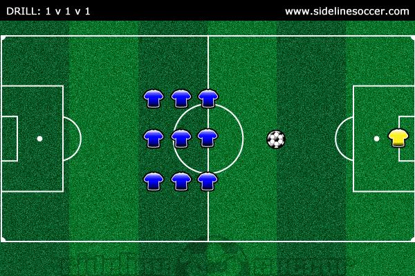 1v1v1 Soccer Drill