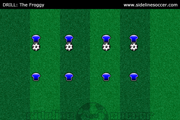 The Froggy Soccer Drill