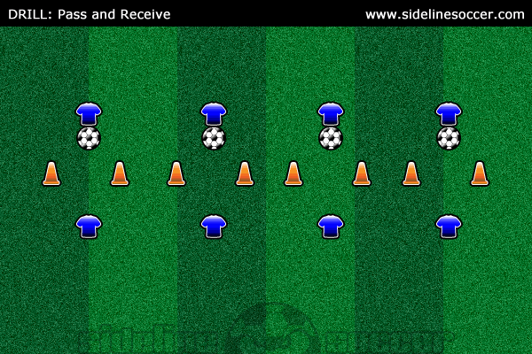 Pass and Receive Soccer Drill