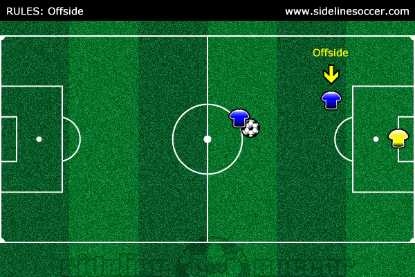 Soccer Rules Offside Diagram 1