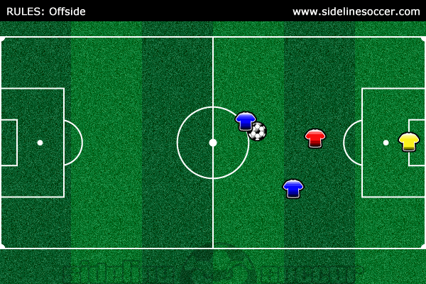 Soccer Rules Offside Diagram 3