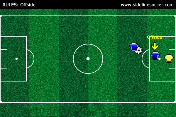Soccer Rules Offside Diagram 8