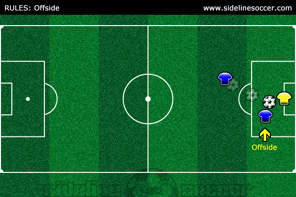 Soccer Rules Offside Diagram 9