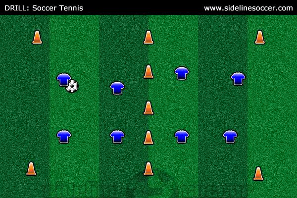Soccer Tennis Soccer Drill