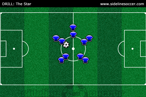 The Star Soccer Drill