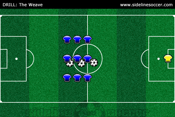 The Weave Soccer Drill