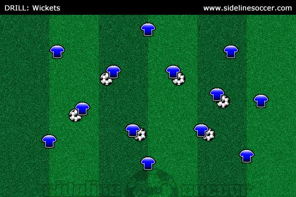 Wickets Soccer Drill